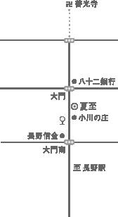 geshi_map